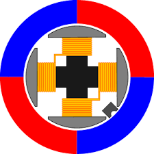 how brushless motors work bldc motors around the perimeter of the rotor there are 4 magnets in n s n s patten also there are 4 coils the windings of the coils are not all of the same