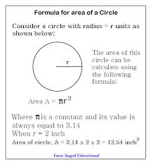 formula for area of a circle