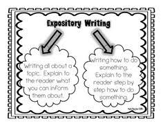 expository writing expository writing school and language arts expository writing tools surviving the little people teacherspayteachers com