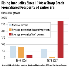 Image result for photos of all us wealthy class