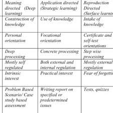 article report essay pie chart