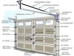 parts of a garage doorFlowy Garage Door Track Parts In Creative Home Design Ideas P59