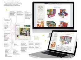 Magnetic Interior Design Kit Web Interior Design Project Management Alan Carr Studio