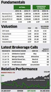 Idfc Bank Stock Pick Of The Week Why Analysts Are Bullish