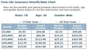 Colonial Life Insurance Quote