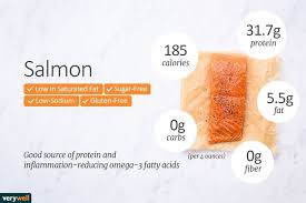 Should You Eat Salmon As A Healthy Addition To Your Diet In