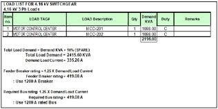 Circuit Breaker Amp Chart Vacuum Circuit Breaker Sizing Electric Power