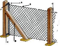 chain link fence post. Beautiful Chain Diagram Of Chain Link To Concrete Posts Intended Chain Link Fence Post