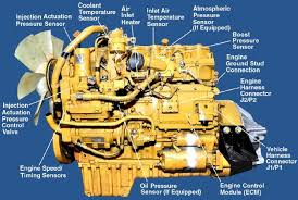 caterpillar 3126 3126b 3126e engine workshop repair amp caterpillar 3126 3126b 3126e engine workshop repair amp service manual