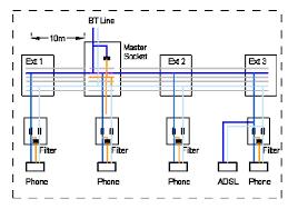 phone socket wiring diagram uk wiring diagram phone socket wiring boards ie