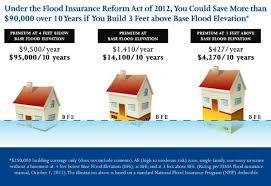 Fema Flood Insurance Quote Mesmerizing New FEMA Flood Maps Give New Jersey Homeowners 48 Options