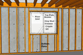 basement framing how to frame your