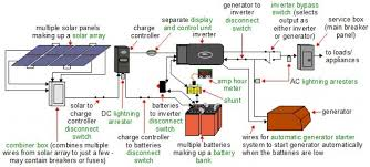 solar electric system wiring diagram diagram solar power system circuit diagram nilza net