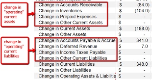 changes in working capital changes in working capital