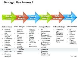 technology strategic plan example information technology strategy template juanbruce co