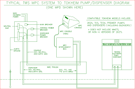 fuel controls and point of systems triangle microsystems tms mpc system connected to tokheim fuel pump dispenser