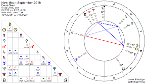 New Zodiac Chart 2018 New Moon September 2018 Opportunity And Success