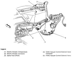 2001 chevy blazer 4 3 vacuum diagram nemetas aufgegabelt info diagram 1999 chevy blazer engine replacement 1998 blazer graphic