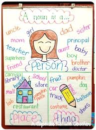 Printable Classroom Job Chart Pictures Bedowntowndaytona Com