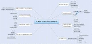 the new dimensions theory of public administration essay public administration tayrien xmind the most professional