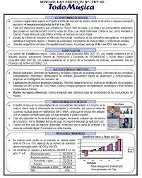 Resumen Ejecutivo Abc Del Emprendedor