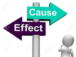 Casue And Effect Cause Effect Signpost Meaning Consequence Action Or Reaction Stock