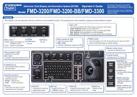 Which Information Can You Find In The Enc Chart Legend Fmd 3200 Fmd 3200 Bb Fmd 3300 Cretec Manualzz Com