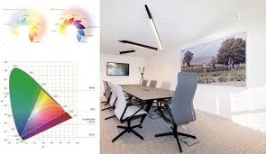 Human Centric Lighting Design Pi Led Allows Implementation Of Top Level Human Centric