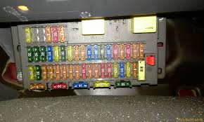 fuse board pic required the 75 and zt owners club forums mki fuse board and location key