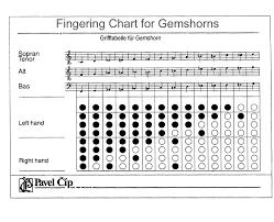 Soprano Recorder Finger Chart Bedowntowndaytona Com