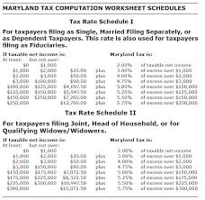 Maryland Tax Refund Cycle Chart 2018 Maryland Tax Course