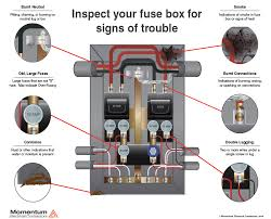 blown fuse fuse keeps blowing in house at Fuse Box Troubleshooting