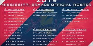 Mississippi Braves Announce 2019 Opening Day Roster