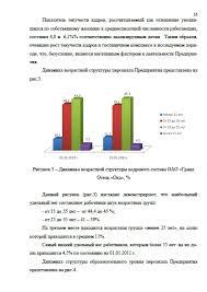 Декан НН Отчет по производственной практике по Гостиничному  Страница 4 Отчет по производственной практике по Гостиничному комплексу ОКА
