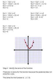 using the vertex formula quadratic functions lesson 2 graphing quadratic equations