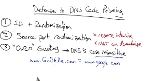 Defenses Against Dns Cache Poisoning