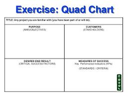 Quad Chart Template Dod Quad Chart Example Bedowntowndaytona Com