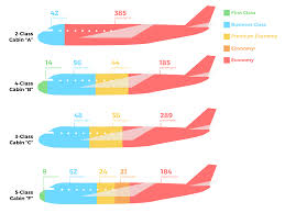 Aircraft Cabin Pressure Differential Chart Calculating The Cost Of A Better Airline Cabin For All Skift