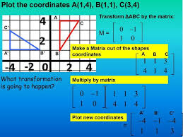 completing the square graphing solutions gcse mathematics 9 1 by weteachmaths teaching resources tes