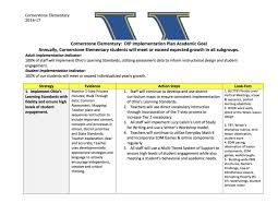 school improvement wooster city schools click the image above to view