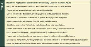 borderline personality disorder in an