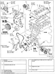 Car mazda 3 2006 engine diagram 2007 mazda does it have a timing