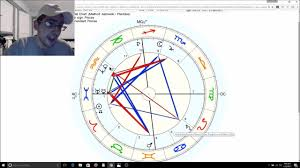 Astrology And Family Dynamics The Chart Of Barron Trump