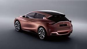 Q30 Concept