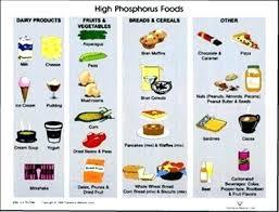 25 Eye Catching Dialysis Food Chart