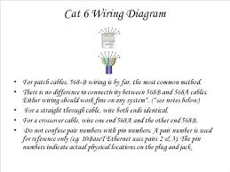 cat 6 termination diagram related keywords suggestions cat 6 cat5 wiring diagram b get image about