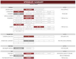 Category Sprinkler Systems