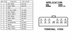 wiring diagram for 2003 honda civic the wiring diagram 2002 Honda Civic Radio Wiring Diagram honda civic stereo wiring diagram 2003 images download, wiring diagram 2004 honda civic radio wiring diagram