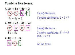 Simplifying Expressions By Combining Like Terms Worksheet ...