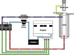 engine description and mods image description the gm dry sump system stores engine